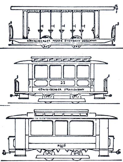 Кенигсбергский трамвай типы вагонов