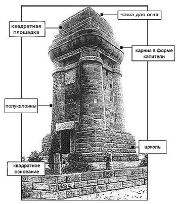 Bismarck Turm project история башни бисмарка
